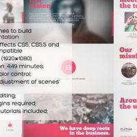 VIDEOHIVE BUSINESS 101 – A CORPORATE VIDEO PACKAGE